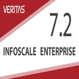 Veritas Infoscale Enterprise